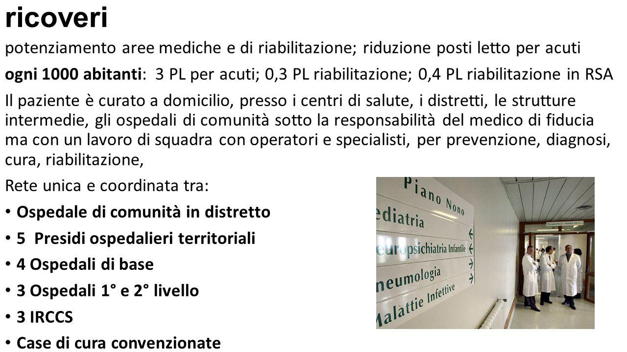 ricoveri potenziamento aree mediche e di riabilitazione; riduzione posti letto per acuti.