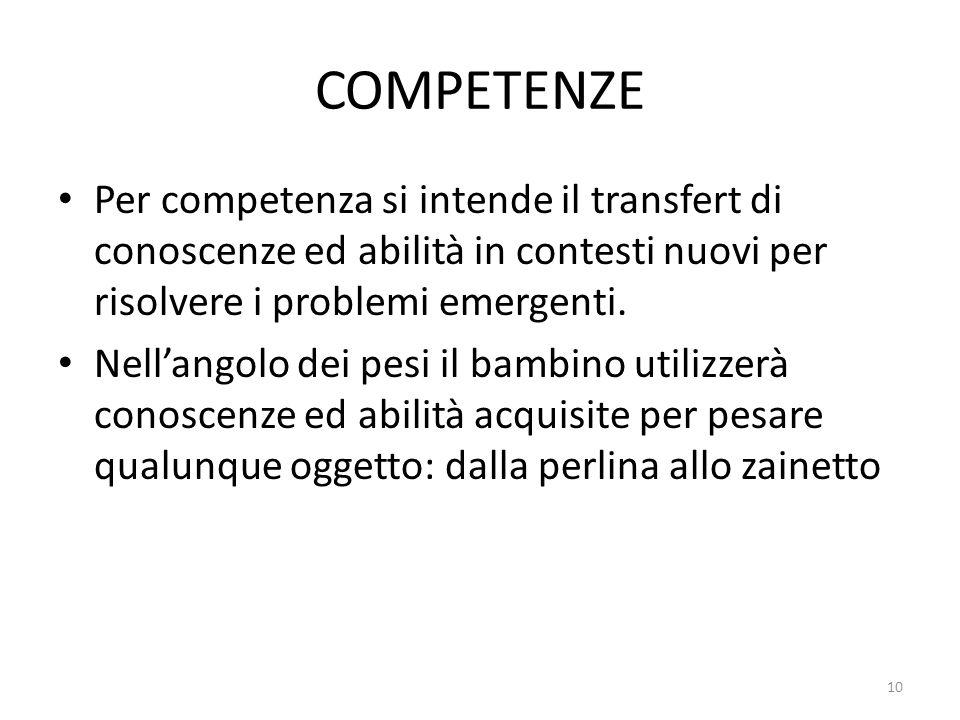 COMPETENZE Per competenza si intende il transfert di conoscenze ed abilità in contesti nuovi per risolvere i problemi emergenti.