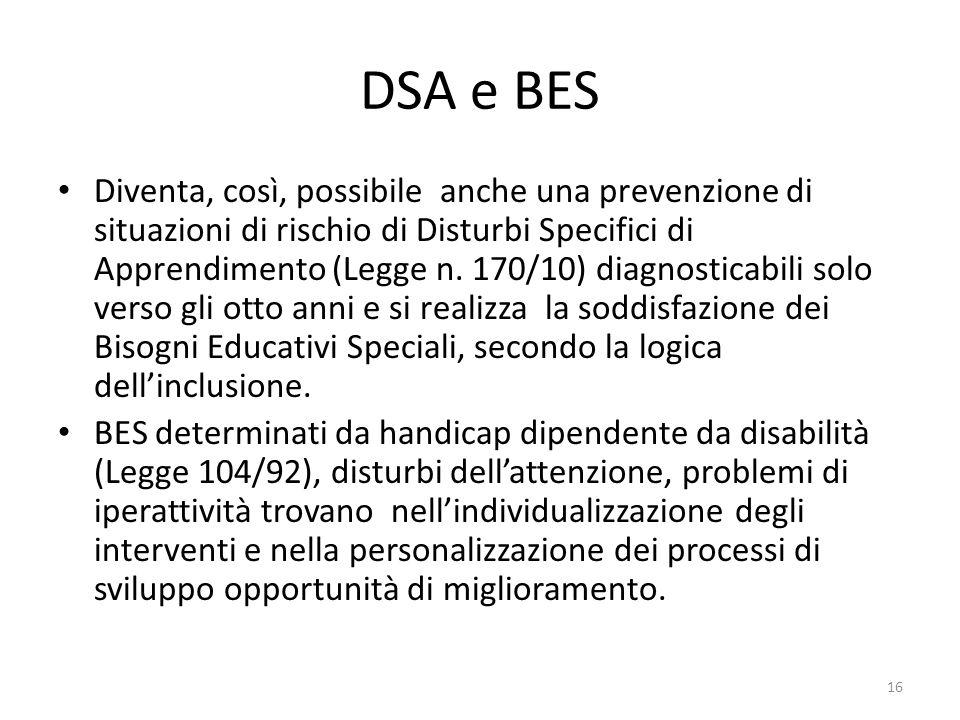 DSA e BES