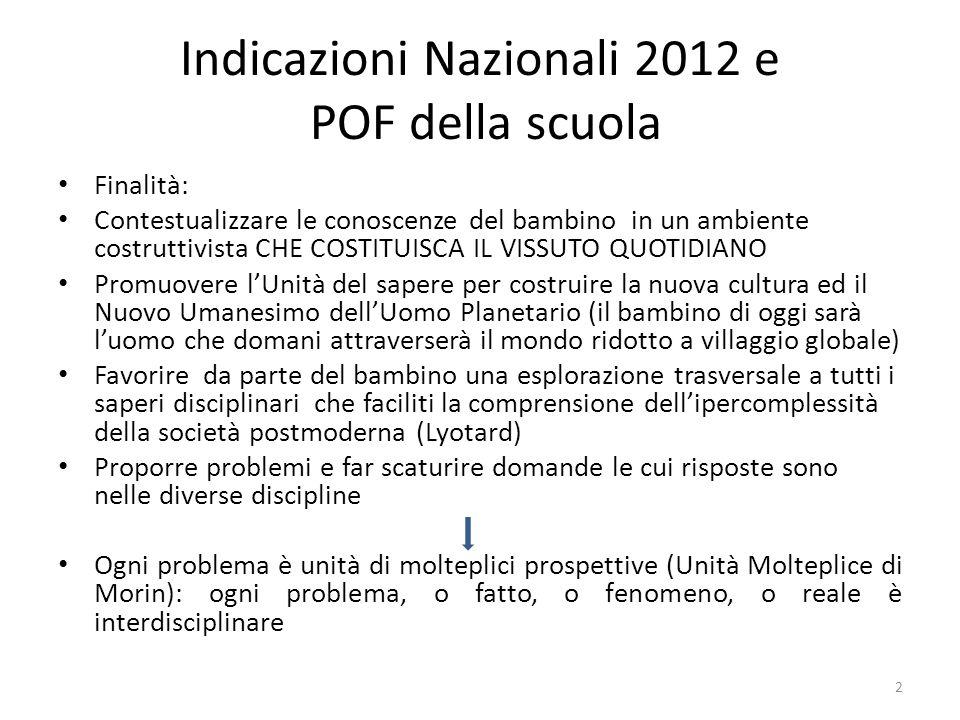 Indicazioni Nazionali 2012 e POF della scuola