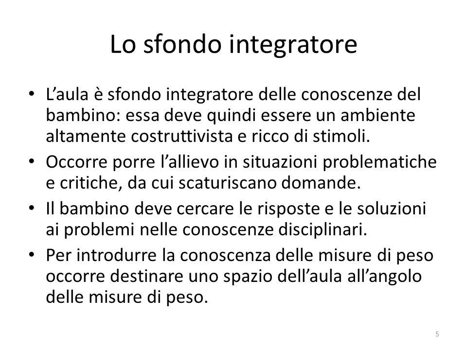 Lo sfondo integratore