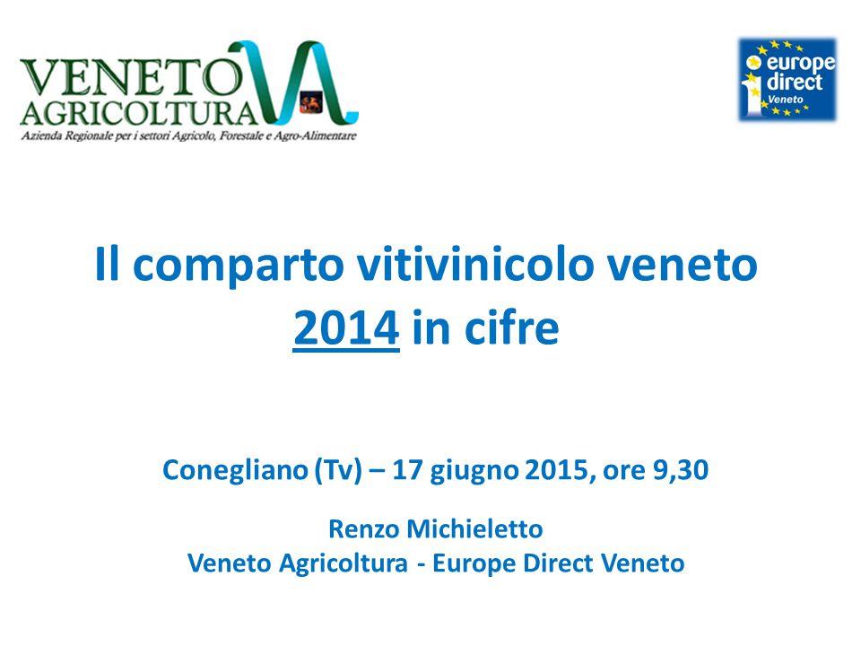 Il comparto vitivinicolo veneto 2014 in cifre