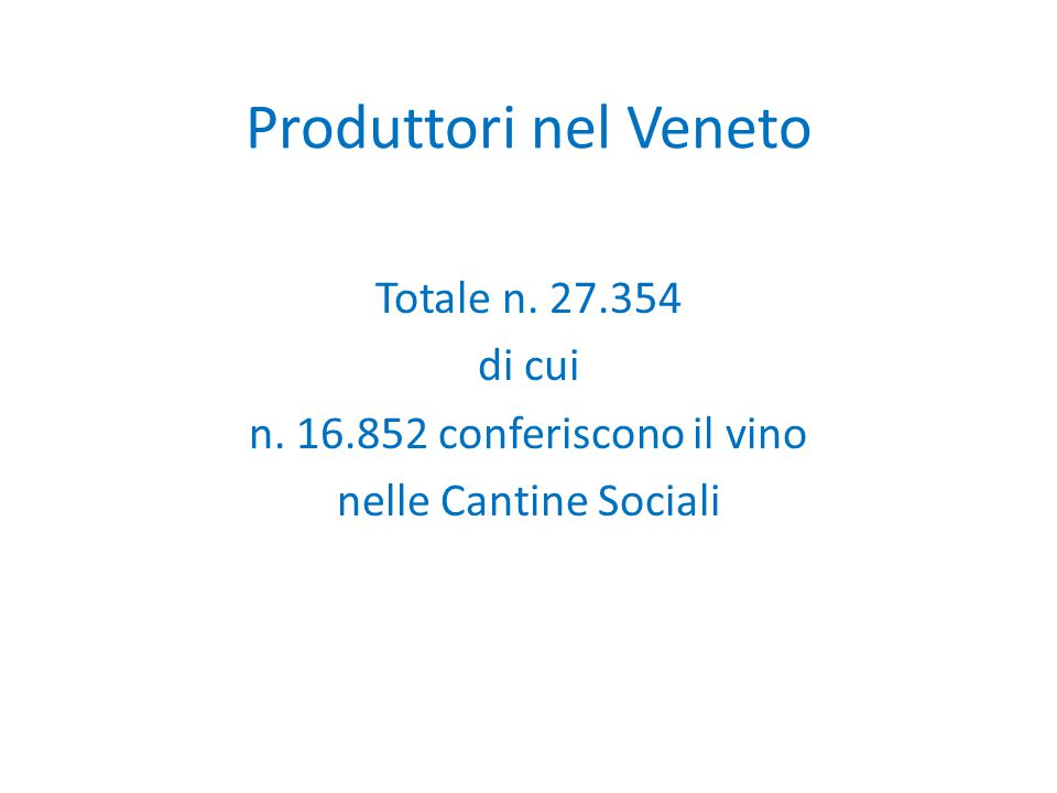 Produttori nel Veneto Totale n. 27.354 di cui