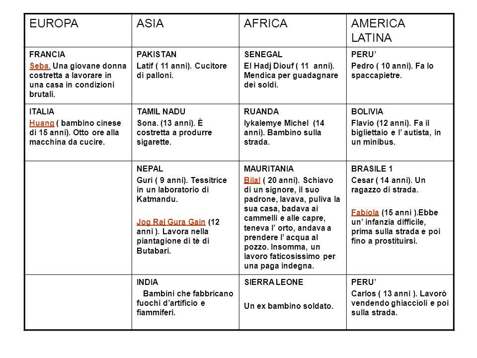 EUROPA ASIA AFRICA AMERICA LATINA FRANCIA
