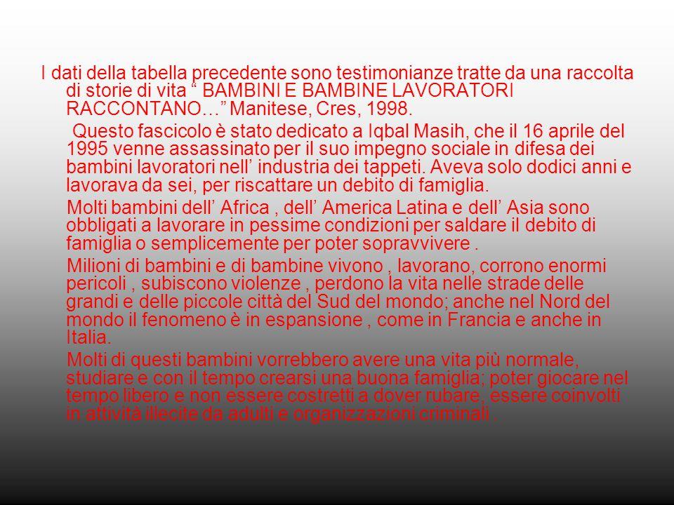 I dati della tabella precedente sono testimonianze tratte da una raccolta di storie di vita BAMBINI E BAMBINE LAVORATORI RACCONTANO… Manitese, Cres, 1998.