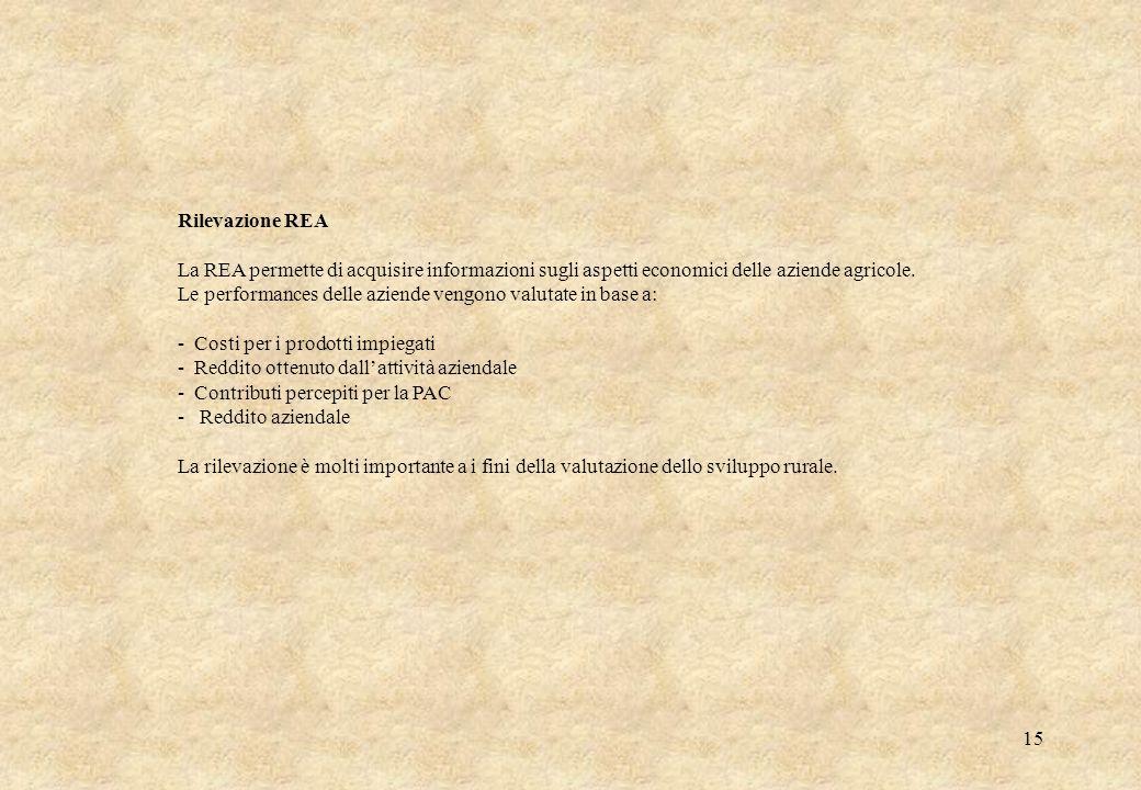 Rilevazione REA La REA permette di acquisire informazioni sugli aspetti economici delle aziende agricole.