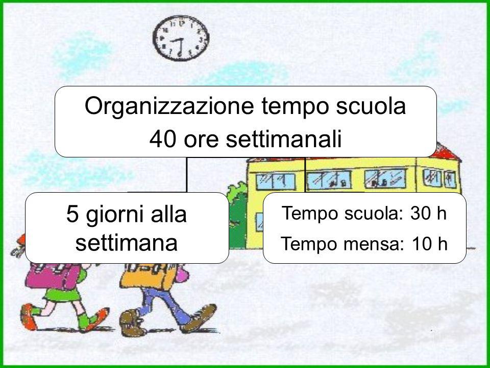 Organizzazione tempo scuola