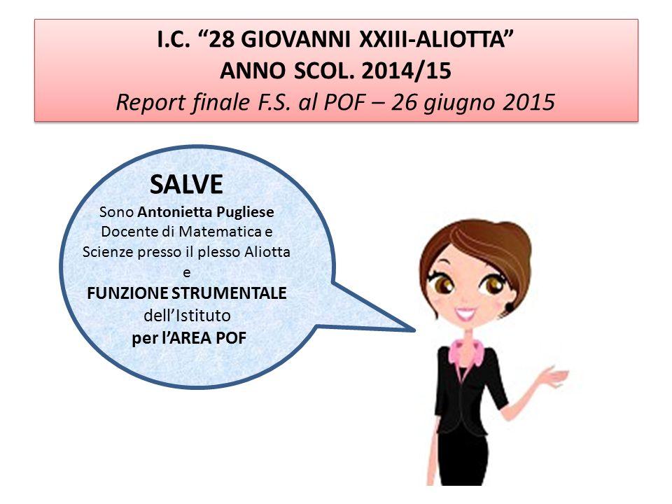 I.C. 28 GIOVANNI XXIII-ALIOTTA