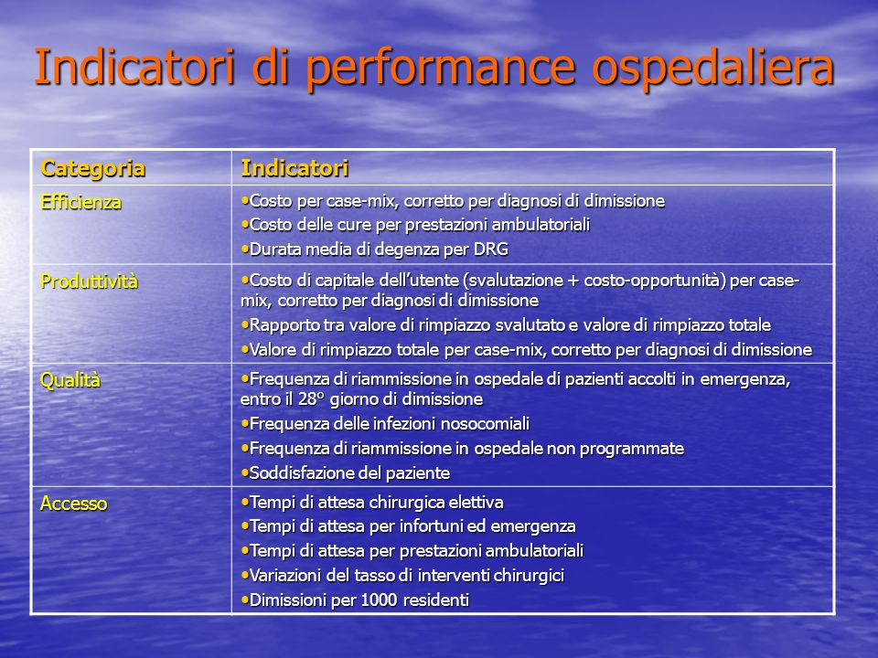 Indicatori di performance ospedaliera