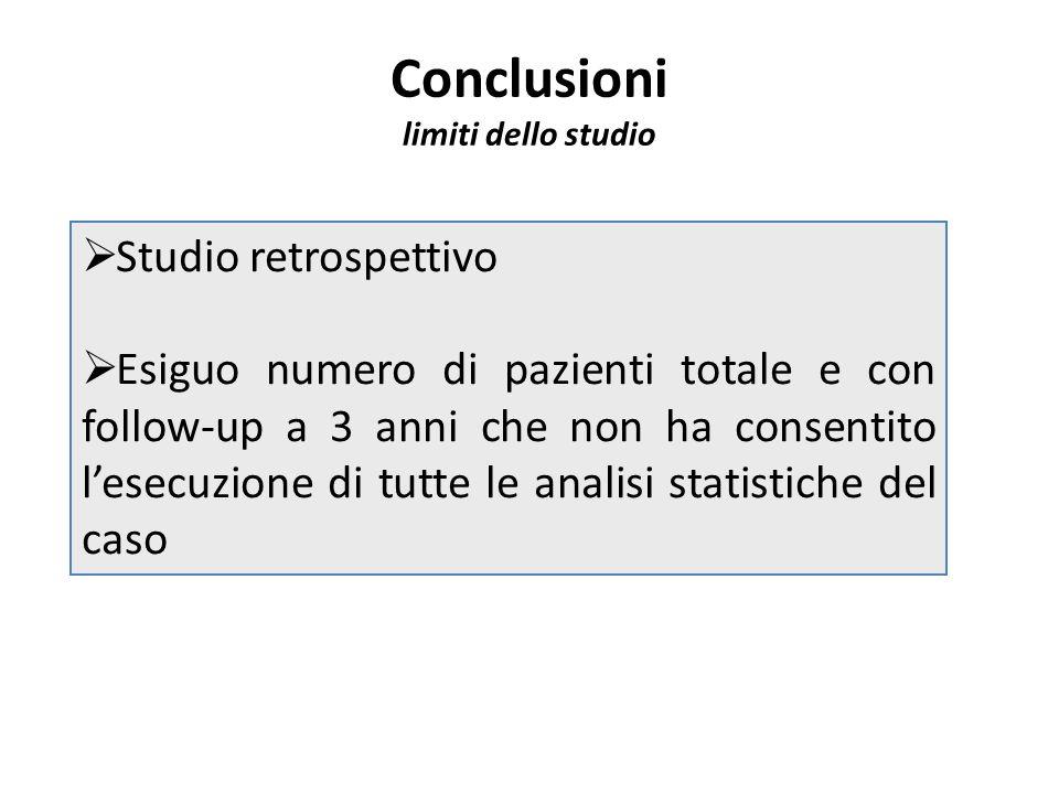 Conclusioni limiti dello studio