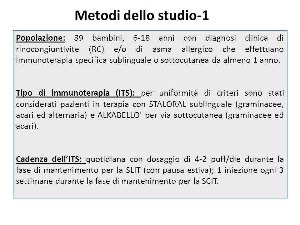 Metodi dello studio-1