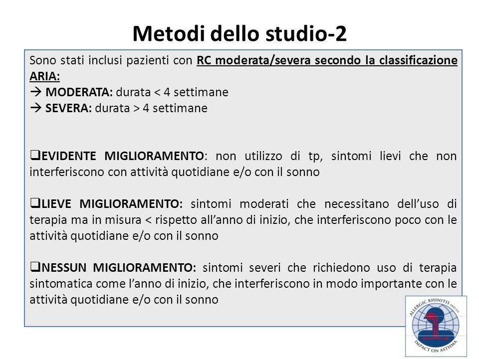 Metodi dello studio-2 Sono stati inclusi pazienti con RC moderata/severa secondo la classificazione ARIA: