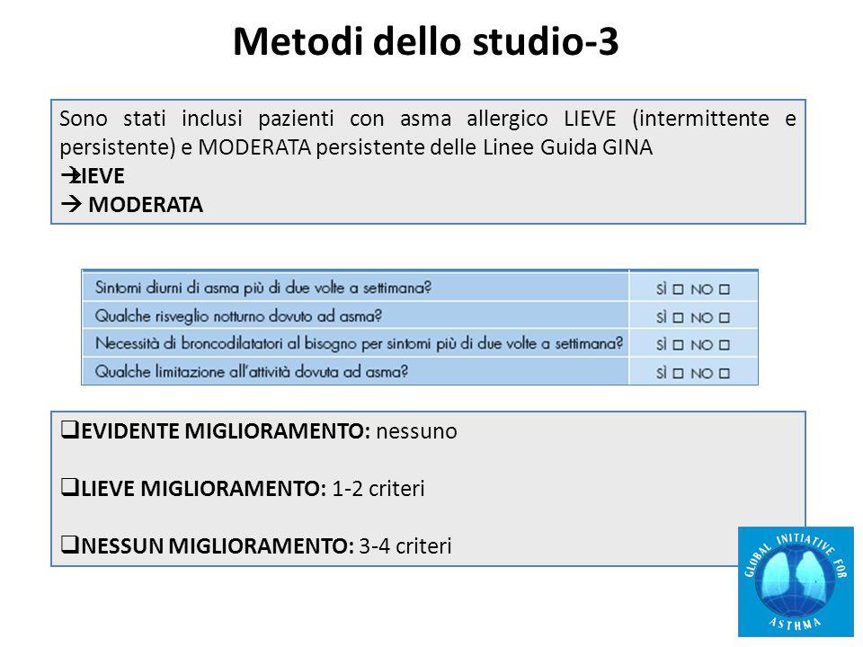 Metodi dello studio-3