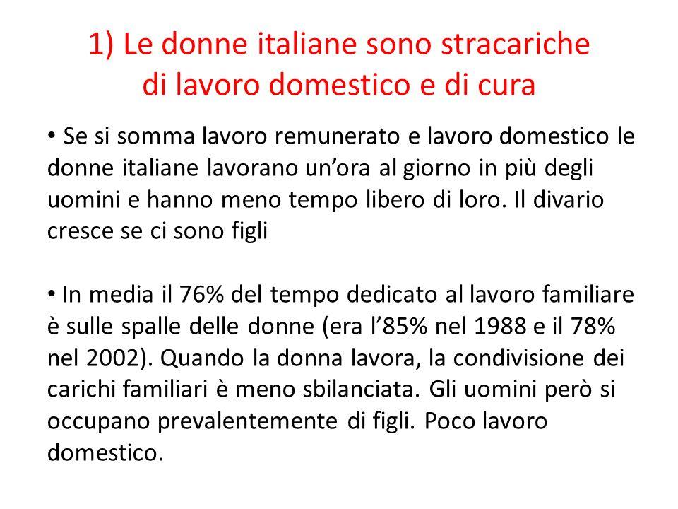 1) Le donne italiane sono stracariche di lavoro domestico e di cura