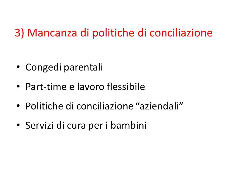 3) Mancanza di politiche di conciliazione
