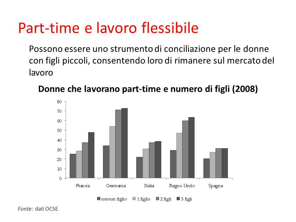 Part-time e lavoro flessibile