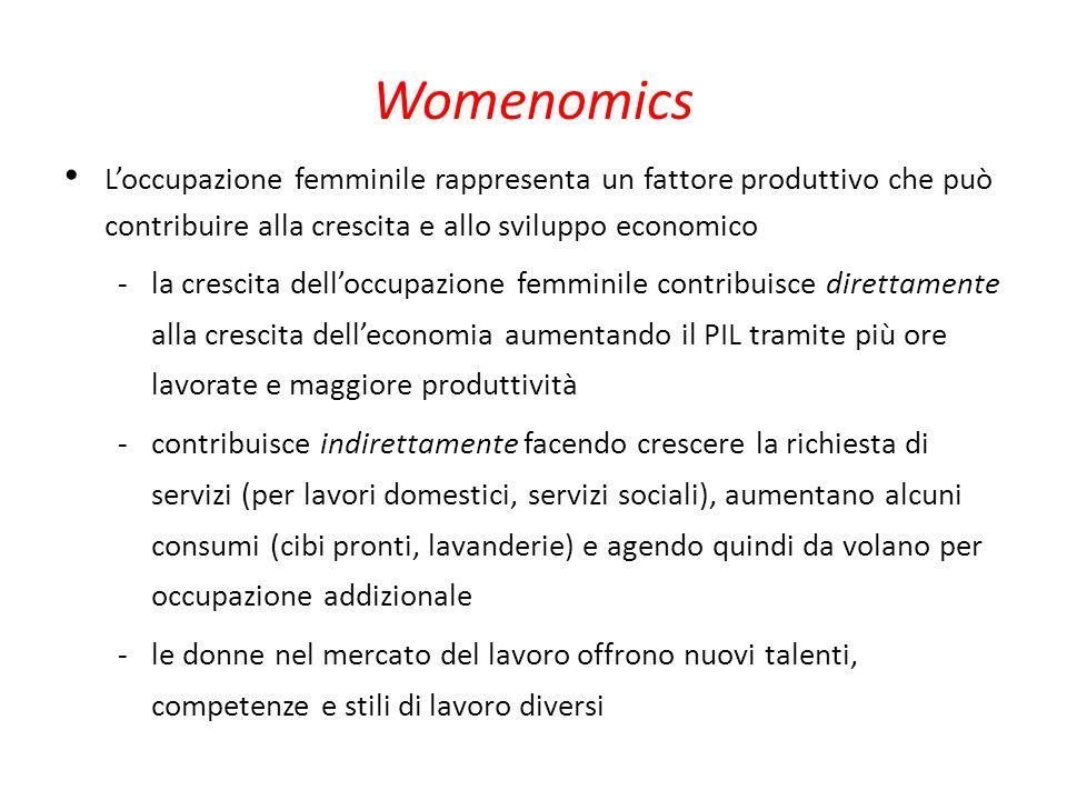 Womenomics L'occupazione femminile rappresenta un fattore produttivo che può contribuire alla crescita e allo sviluppo economico.