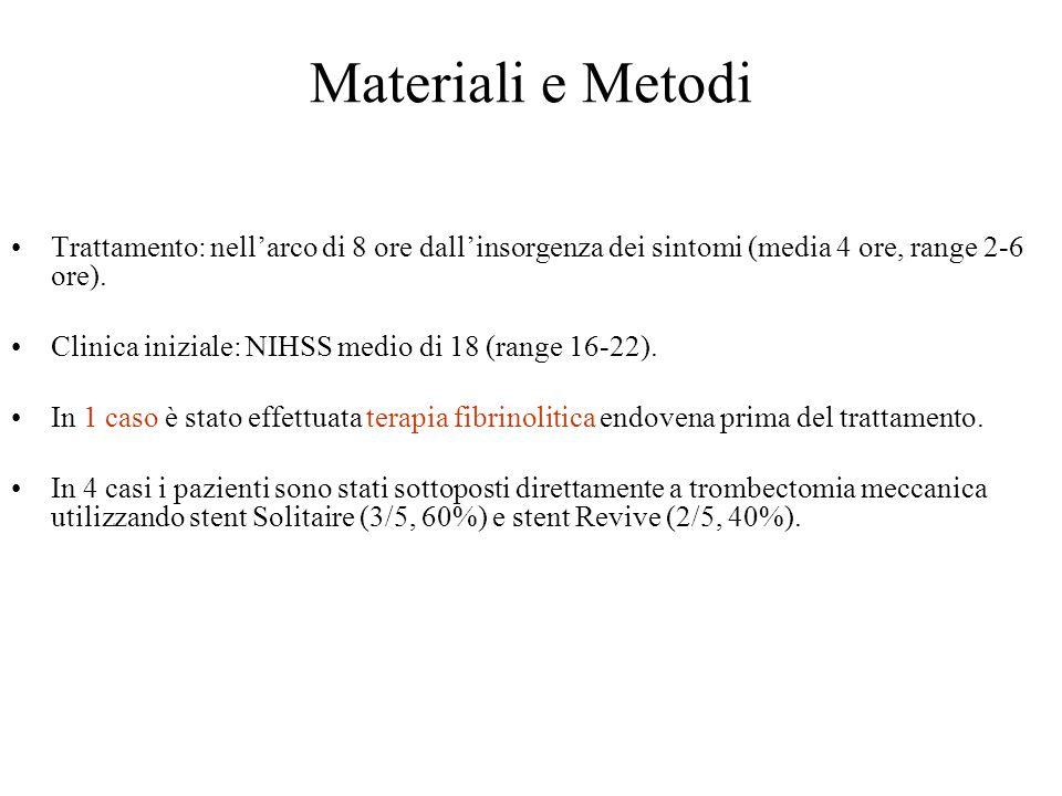 Materiali e Metodi Trattamento: nell'arco di 8 ore dall'insorgenza dei sintomi (media 4 ore, range 2-6 ore).