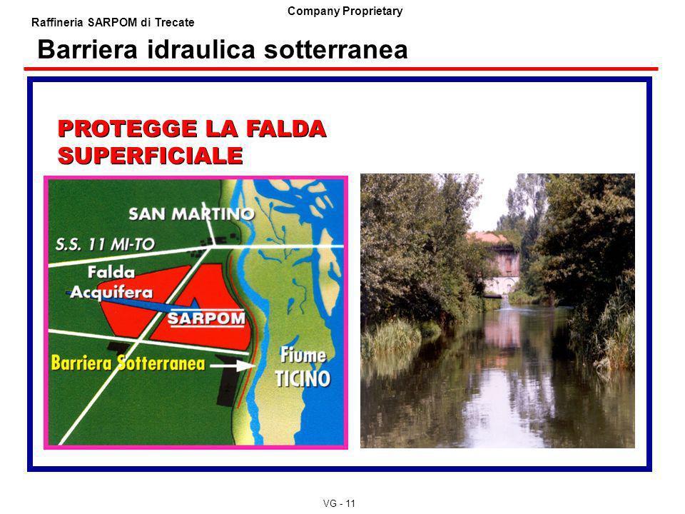 Barriera idraulica sotterranea