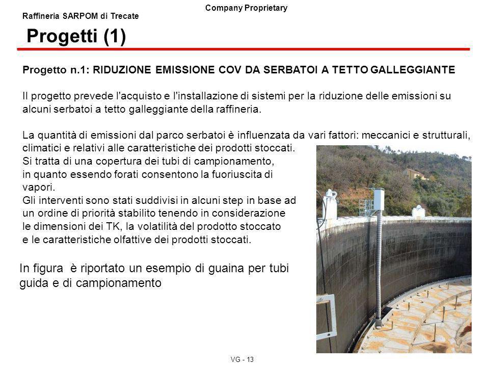 Progetti (1) Progetto n.1: RIDUZIONE EMISSIONE COV DA SERBATOI A TETTO GALLEGGIANTE.