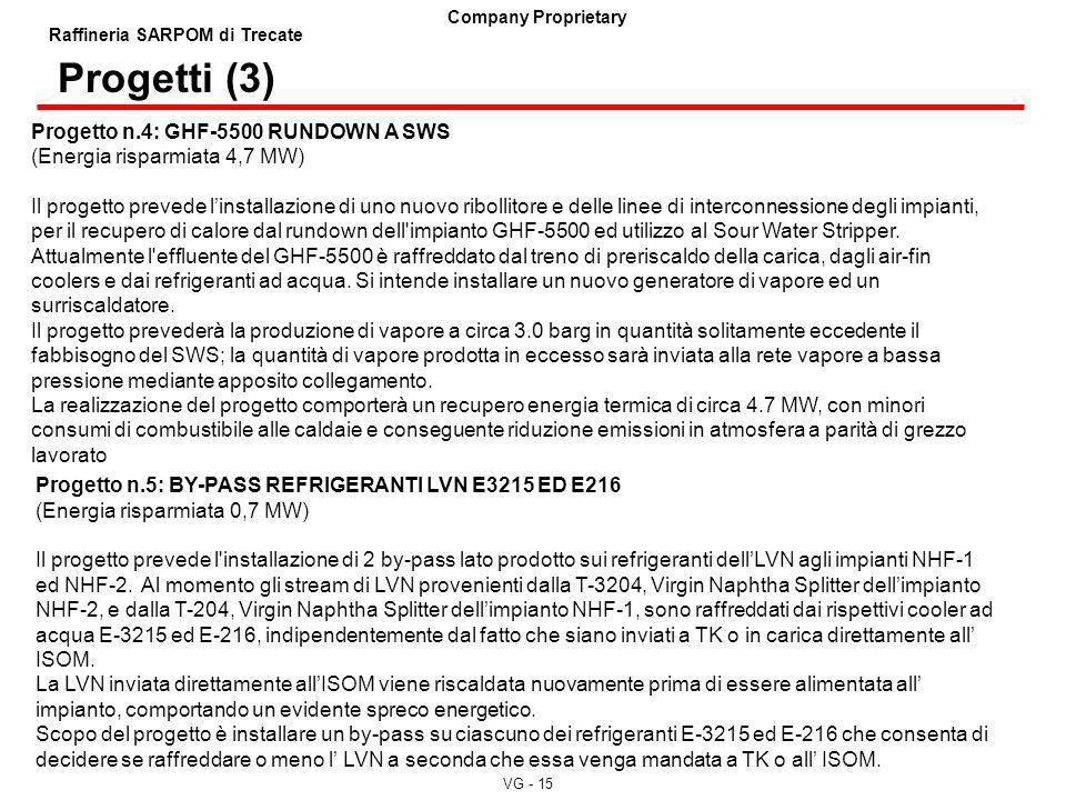 Progetti (3) Progetto n.4: GHF-5500 RUNDOWN A SWS