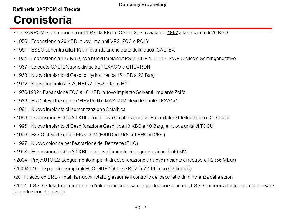 Cronistoria La SARPOM è stata fondata nel 1948 da FIAT e CALTEX, e avviata nel 1952 alla capacità di 20 KBD.
