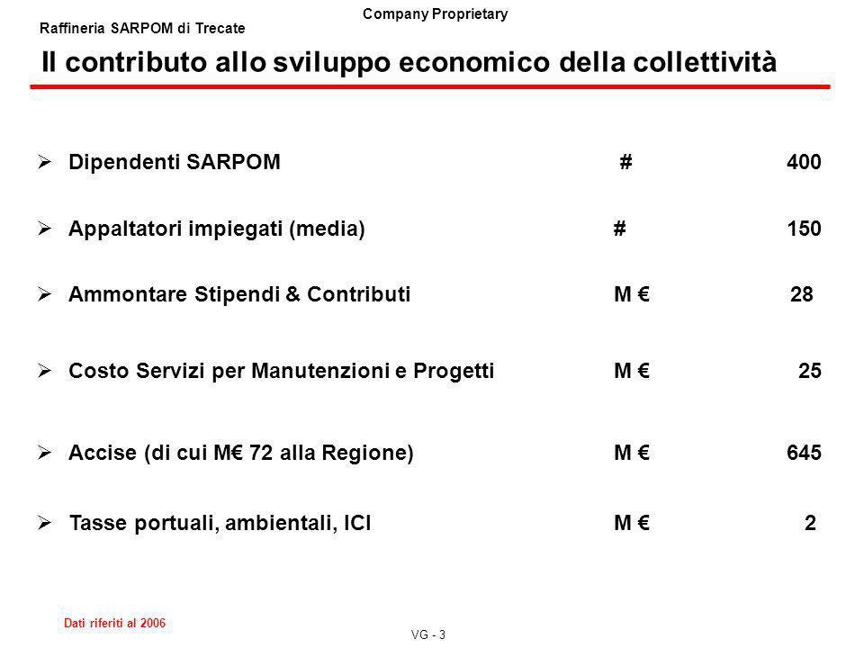 Il contributo allo sviluppo economico della collettività