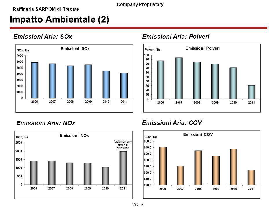 Aggiornamento fattori di emissione
