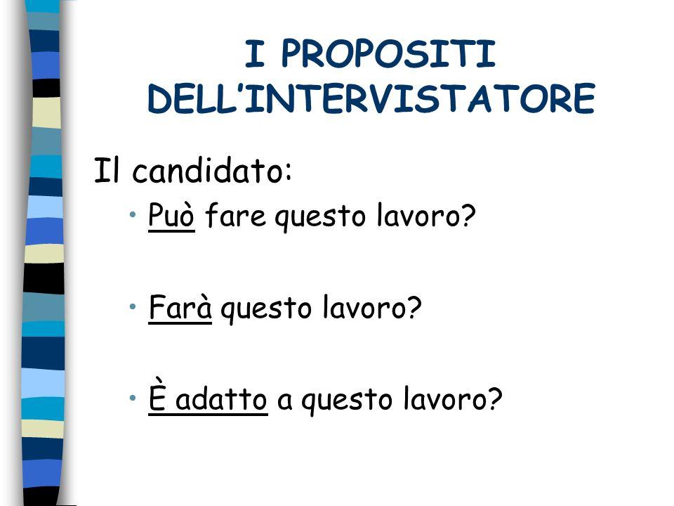I PROPOSITI DELL'INTERVISTATORE