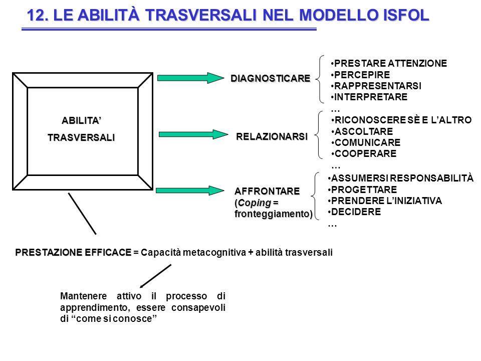 12. LE ABILITÀ TRASVERSALI NEL MODELLO ISFOL