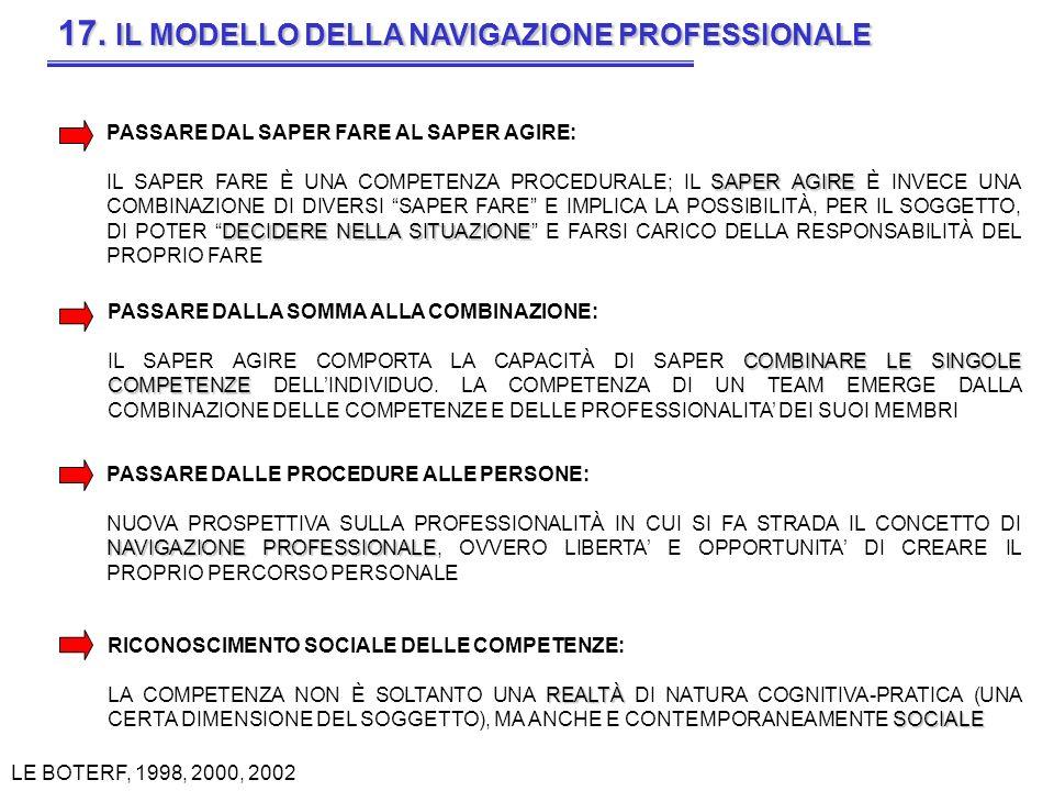 17. IL MODELLO DELLA NAVIGAZIONE PROFESSIONALE