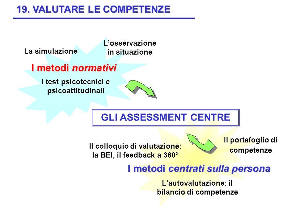 19. VALUTARE LE COMPETENZE