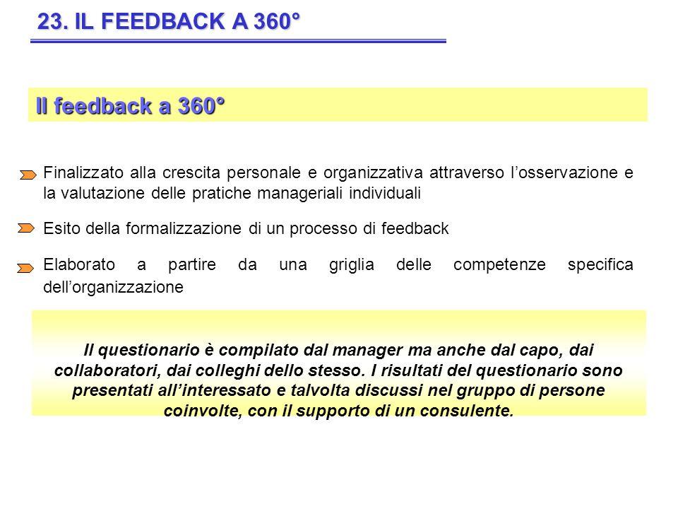 23. IL FEEDBACK A 360° Il feedback a 360°