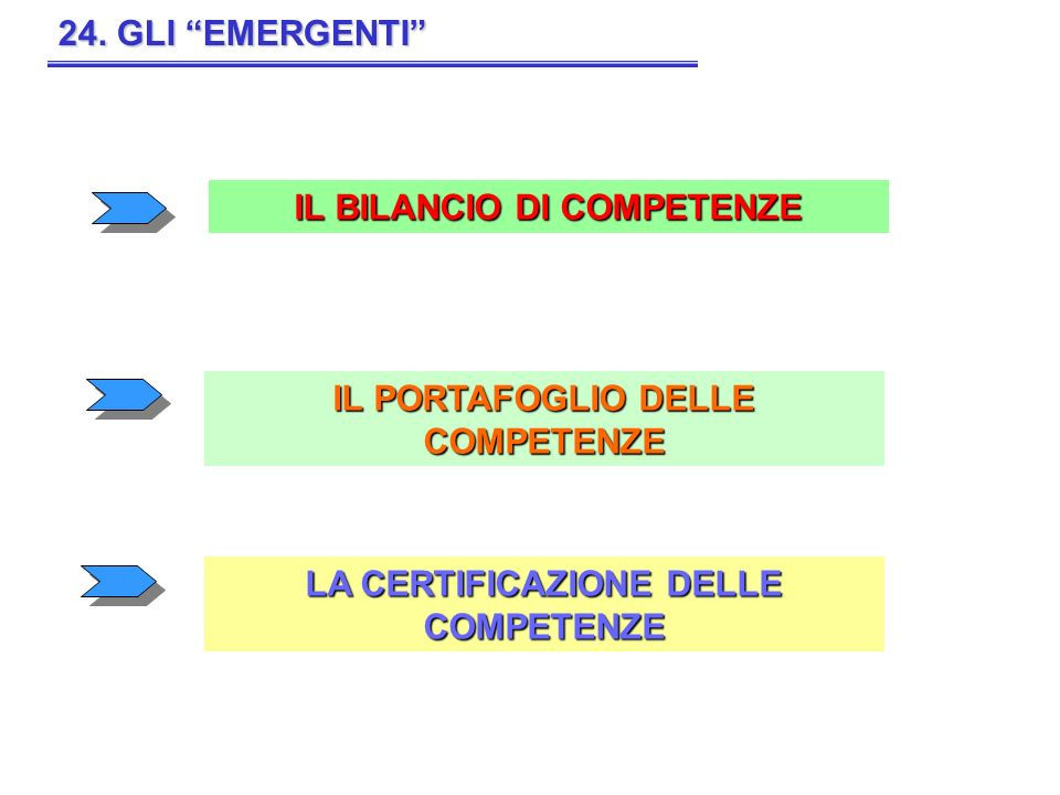 IL BILANCIO DI COMPETENZE