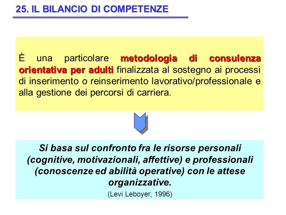 25. IL BILANCIO DI COMPETENZE