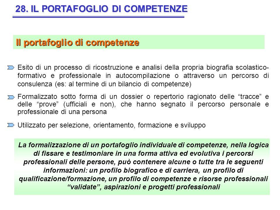 28. IL PORTAFOGLIO DI COMPETENZE