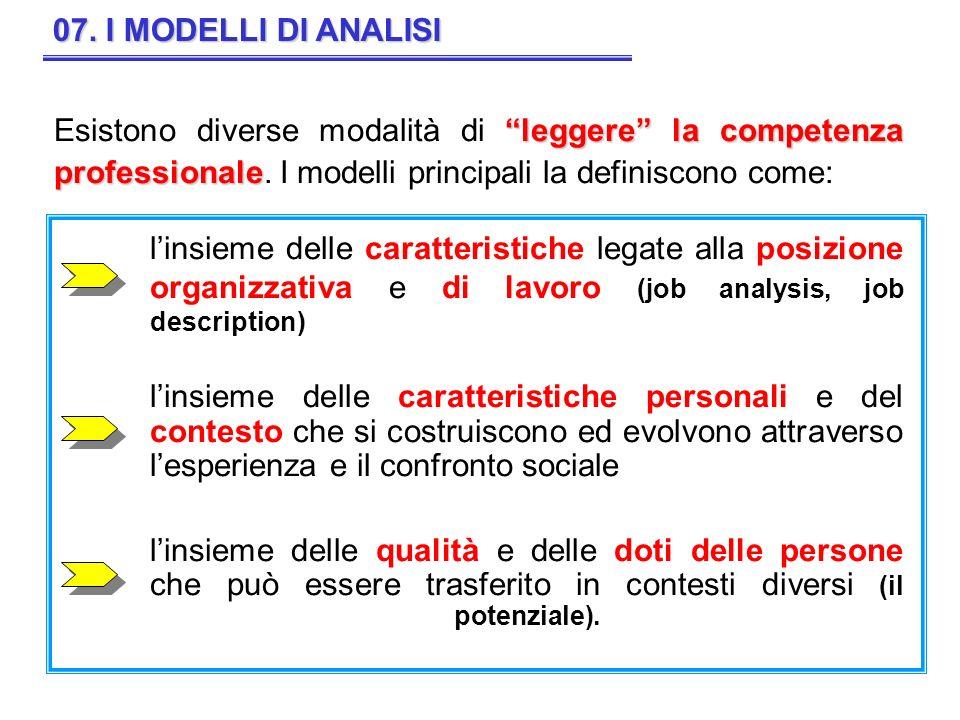 07. I MODELLI DI ANALISI Esistono diverse modalità di leggere la competenza professionale. I modelli principali la definiscono come: