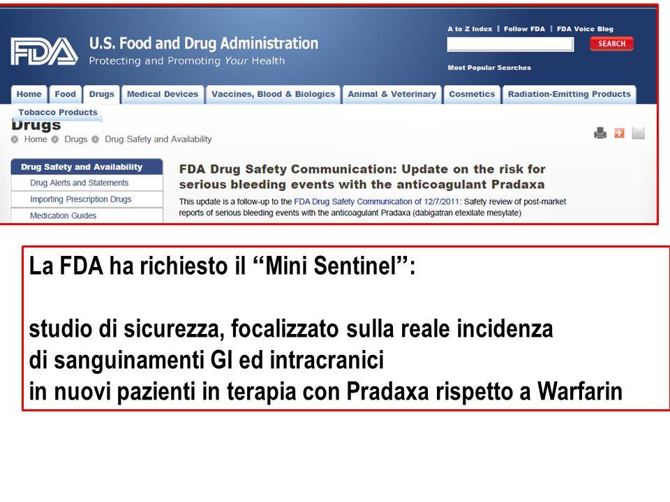 La FDA ha richiesto il Mini Sentinel :