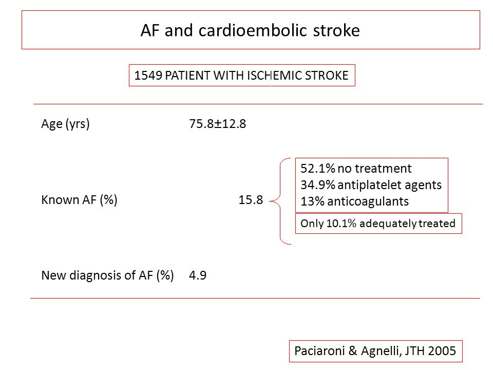 AF and cardioembolic stroke