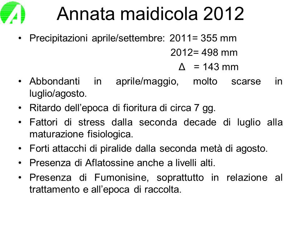 Annata maidicola 2012 Precipitazioni aprile/settembre: 2011= 355 mm