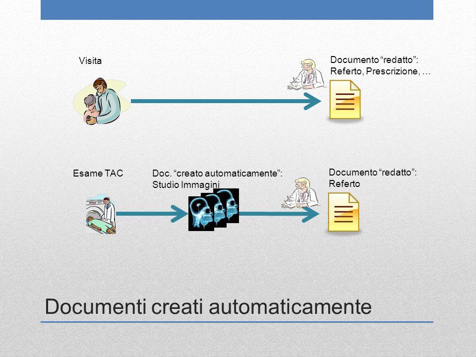 Documenti creati automaticamente