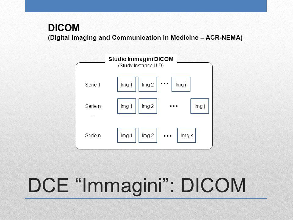 DCE Immagini : DICOM DICOM … … …