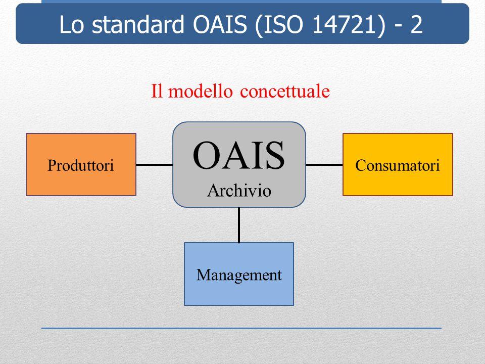 Lo standard OAIS (ISO 14721) - 2