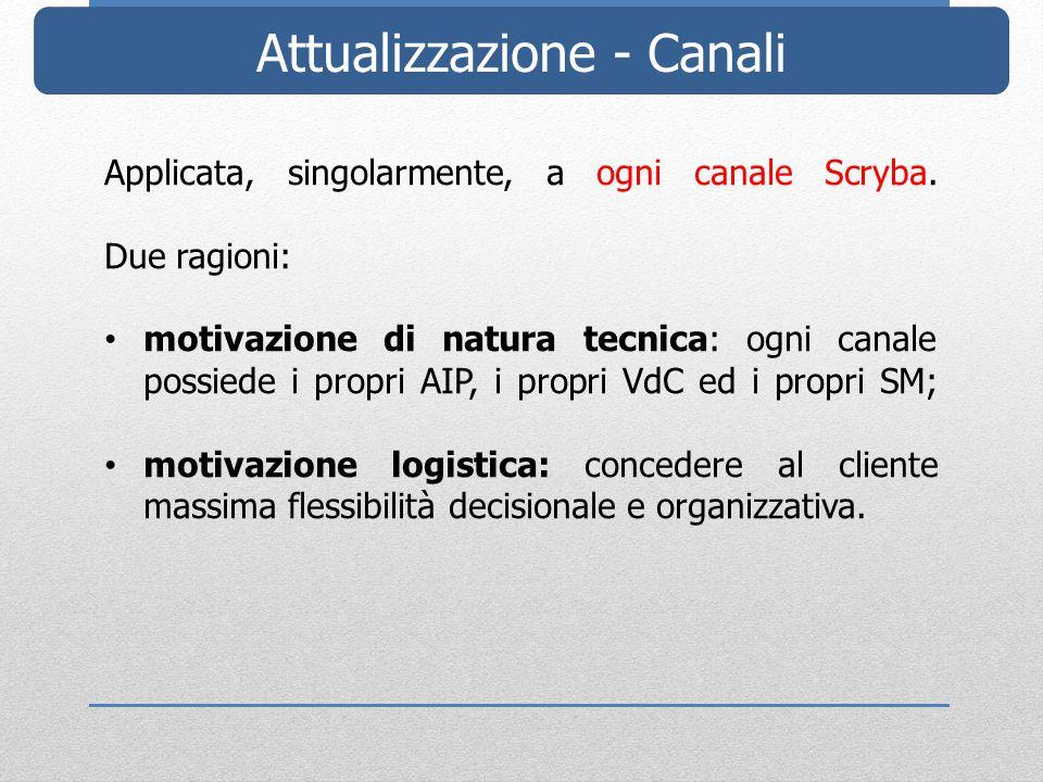 Attualizzazione - Canali