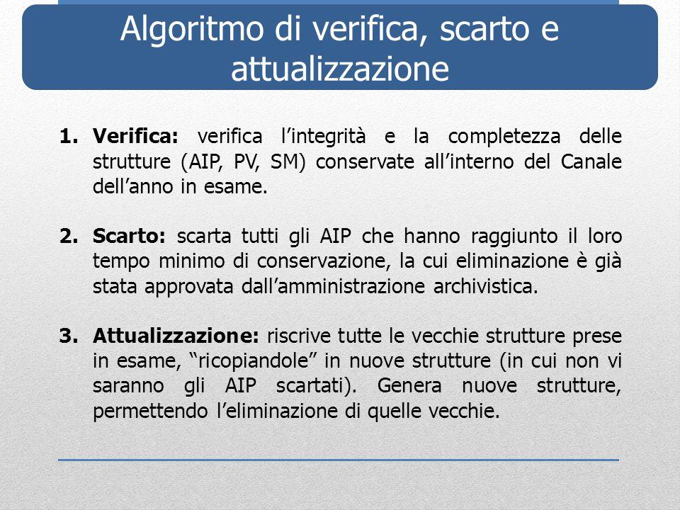 Algoritmo di verifica, scarto e attualizzazione