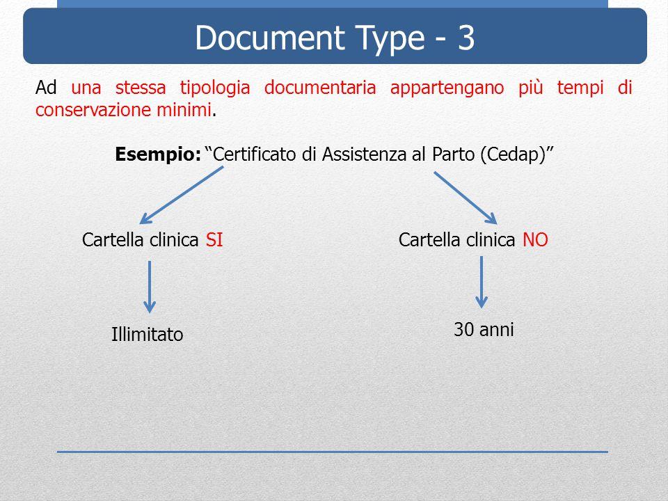 Esempio: Certificato di Assistenza al Parto (Cedap)