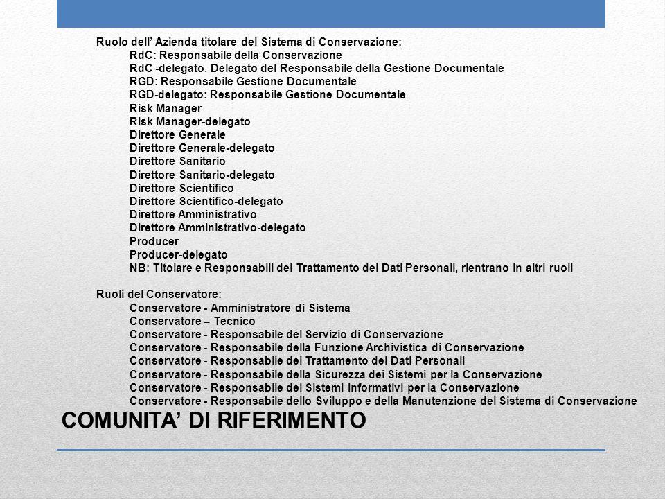 COMUNITA' DI RIFERIMENTO