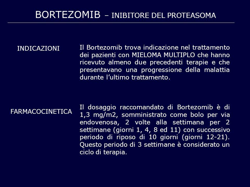 BORTEZOMIB – INIBITORE DEL PROTEASOMA