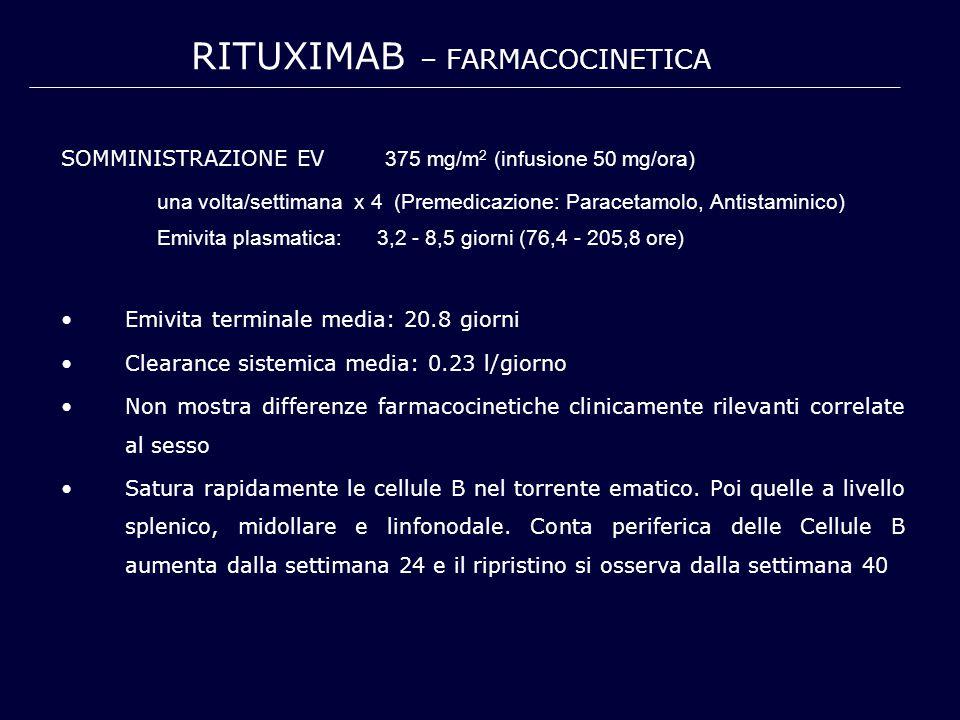 RITUXIMAB – farmacocinetica