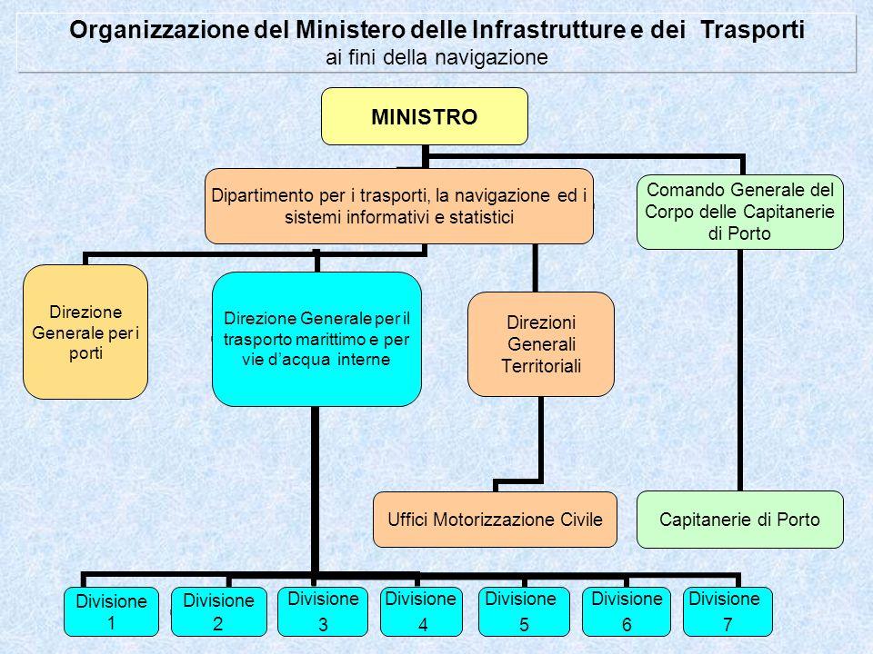 Organizzazione del Ministero delle Infrastrutture e dei Trasporti ai fini della navigazione